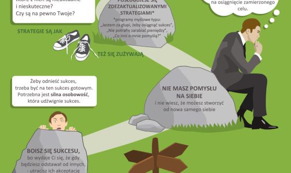 infografika o sukcesie